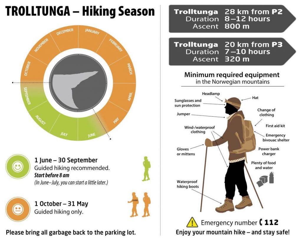 Tur til Trolltunga
